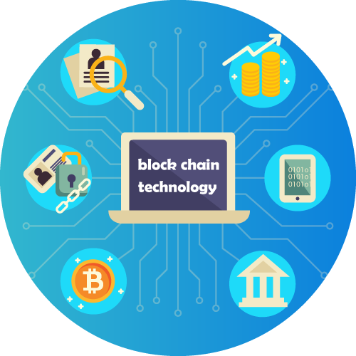 TYPES OF BLOCKCHAIN TECHNOLOGY
