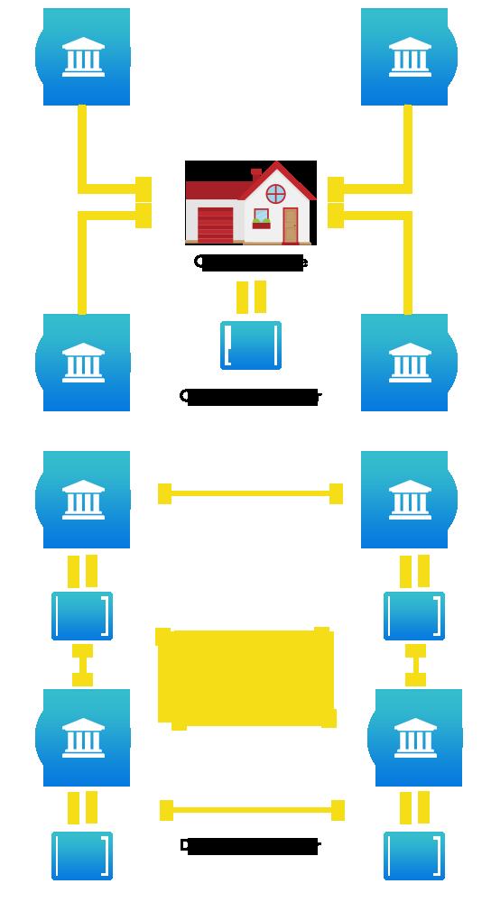 Blockchain in Banking