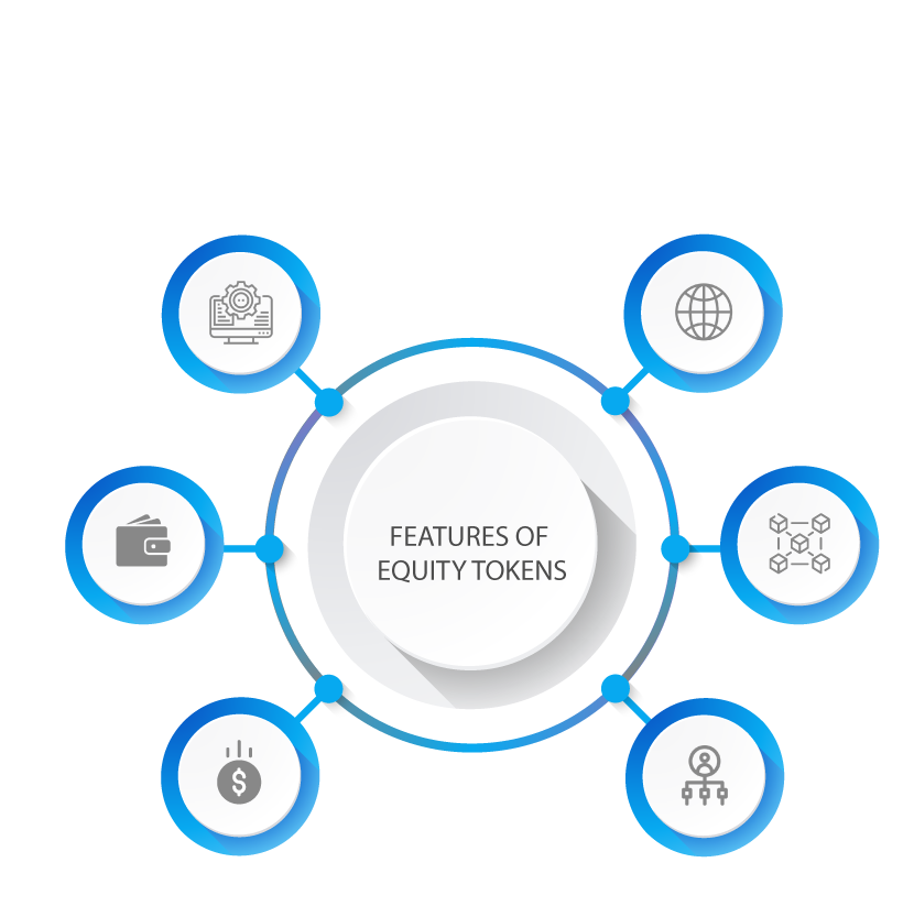 Features Of Equity Tokens