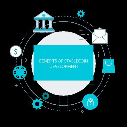 Benefits of Stablecoin Development